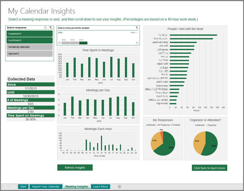 Ms Excel Dashboard Templates Gallery Template Design Free Download